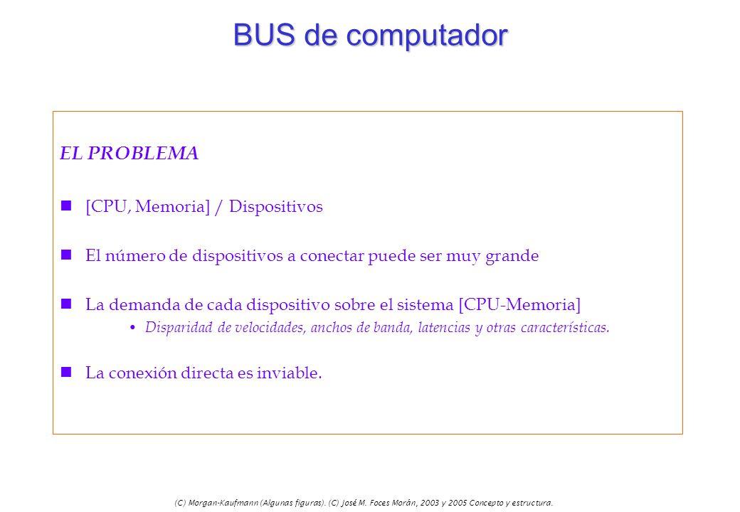 BUS de computador EL PROBLEMA [CPU, Memoria] / Dispositivos